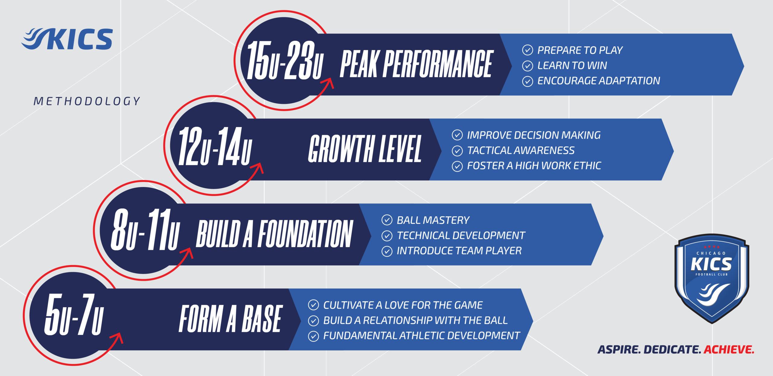 KICS FC Methodology